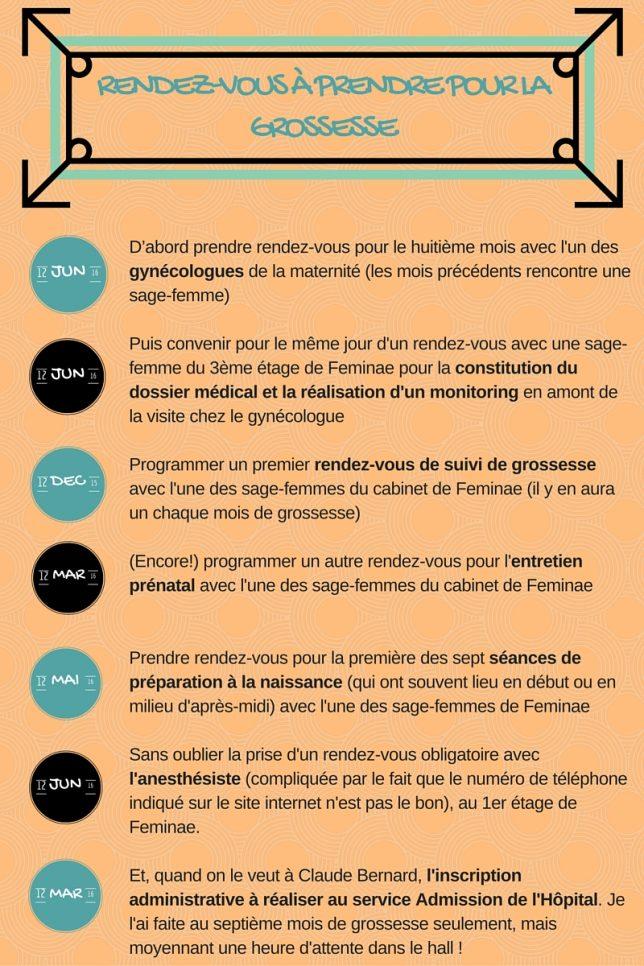 Liste des rendez-vous à prendre à l'hôpital clinique Claude Bernard de Metz pour le suivi de grossesse et la préparation à la naissance
